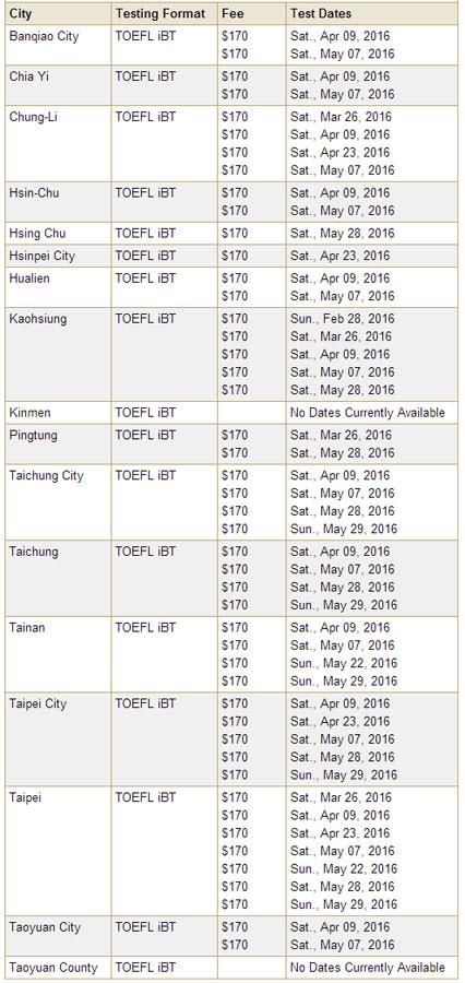 2016年台湾托福考试时间表(全年)