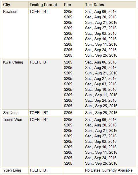 2016年8月-9月香港托福考试时间表