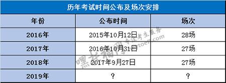 历年GRE考试时间表.jpg