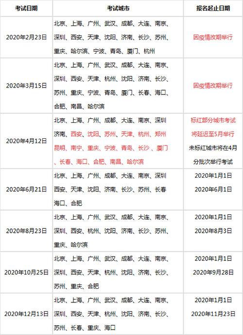 2020年苏州托业考试时间表(全年)