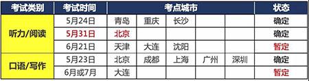 5月31日北京加开托业考试的通知